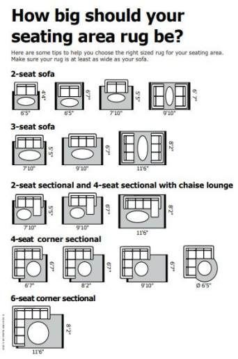 17 ideas living room rug placement sectional furniture layout for 2019 – Home Design