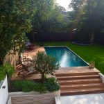 √ 37+ Most Popular Backyard Ideas With Pool Design For 2019