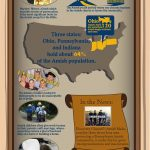 Who are the Amish - DutchCrafters Amish Furniture