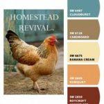 Kitchen paint colors schemes 40+ ideas for 2019